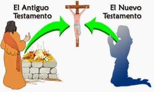 4_ot-nt-point-to-christ