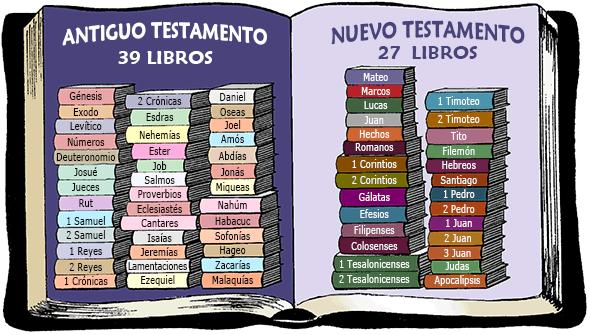 4_biblia-libros